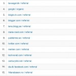 A top list of the websites that generates trafic straight to my site